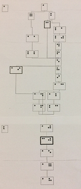 Temporal depiction created in a braille format with PVA glue and punched lines to connect sections of the diagram.