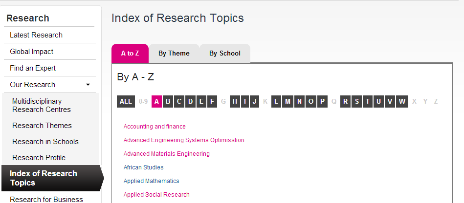 Index of Research Topics.